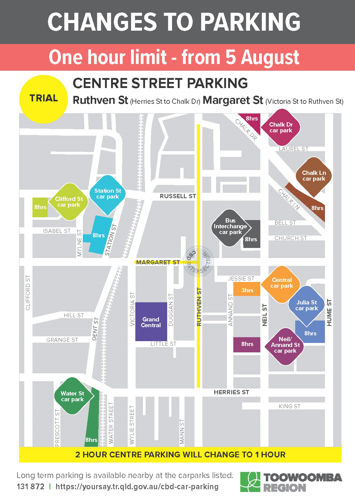 Parking fees, maps & permits for Toowoomba CBD